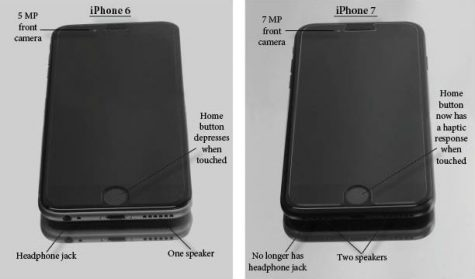 On the left is the iPhone 6 and the right is the new iPhone 7. This photo compares the physical differences between the two.