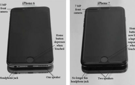 Comparing and Contrasting: iPhone 6 and iPhone 7