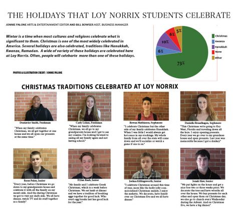 THE HOLIDAYS THAT LOY NORRIX STUDENTS CELEBRATE