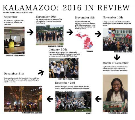 Kalamazoo: 2016 in Review