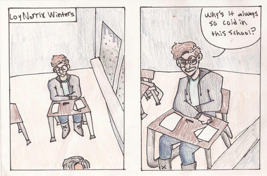 Loy Norrix Winters